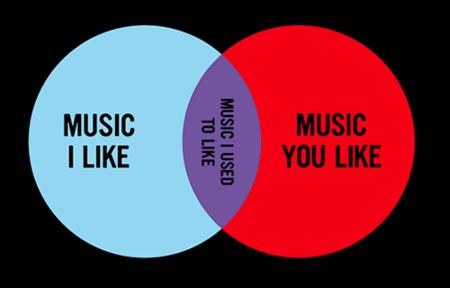 Hipster Music Explainedr